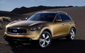 2010 Infiniti FX35 AWD Suspension and Performance - Motor Trend