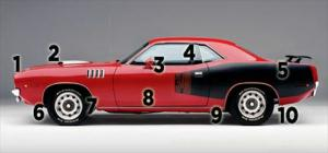 1970-1974 Plymouth Barracuda and Dodge Challenger Exterior & Interior Details - Motor Trend Classic
