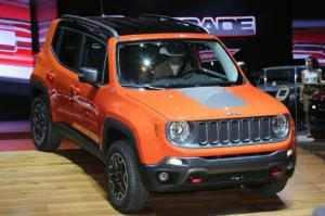 2015 Jeep Renegade First Look - Motor Trend