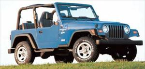 1997-2003 Jeep TJ Wrangler - Used Car Reviews - Motor Trend