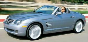 2005 Chrysler Crossfire Roadster Limited - Road Test Review - Motor Trend