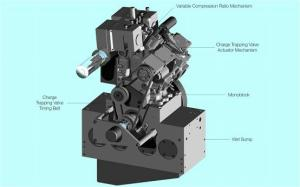 Lotus Engineering Omnivore Variable Compression Ratio Engine to Debut in Geneva