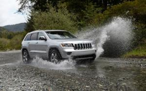 Top 5 Best-Selling Compact, and Midsize Crossover/SUVs of January 2012