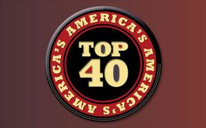 America's Top 40 New Cars - Features - Motor Trend