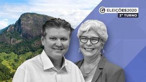 O deputado estadual Euclério Sampaio (DEM) e a ex-secretária municipal de Educação Célia Tavares (PT) aparecem tecnicamente empatados a três dias do segundo turno das eleições de 2020