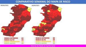 O Estado registra indicadores de transmissão do coronavírus um pouco melhores, e passou de 42 para 30 o número de municípios no nível mais grave de contágio