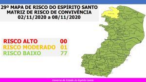 Todos os outros municípios permaneceram no nível baixo de transmissão do coronavírus. O novo mapa de risco foi divulgado nesta sexta-feira (30) e a classificação valerá entre os dias 2 e 8 de novembro